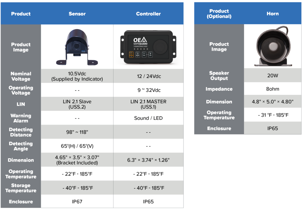 technical specifications of ultrasonic warning system
